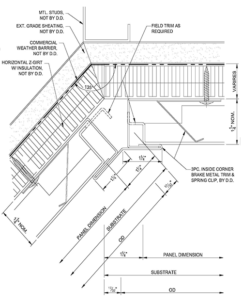 Dry Design Metal Panels : Access details dri design